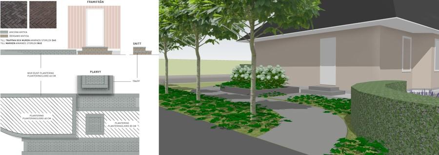 Ritning trapp av tegel visionsbild 3D SketchUp trädgårdsdesign trädgårdsplanering trädgårdsritning